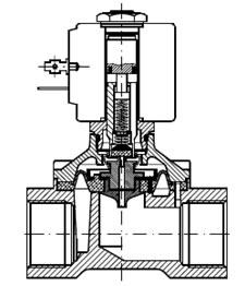 Válvula Solenoide servo-pilotada